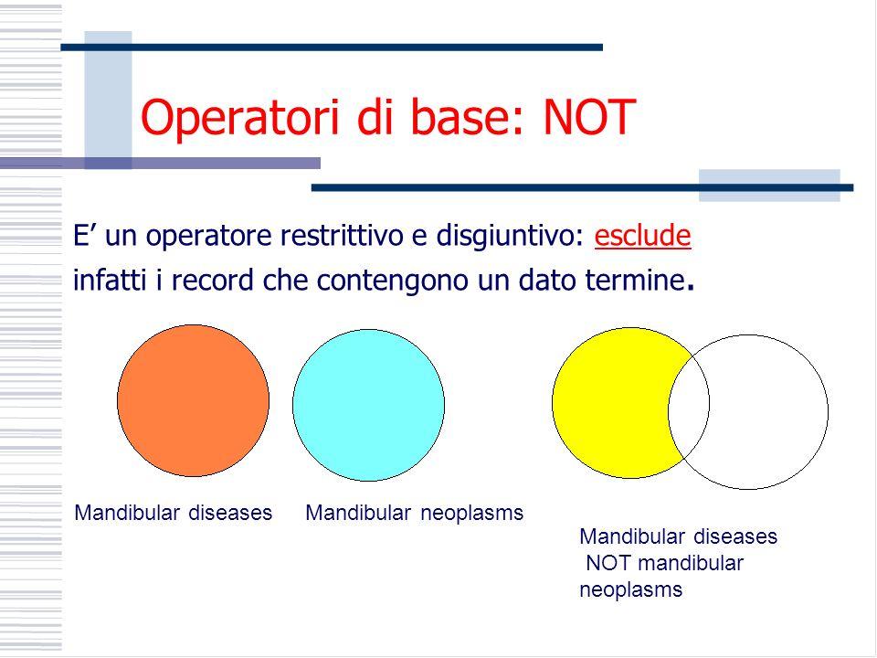 Operatori di base: NOT E un operatore restrittivo e disgiuntivo: esclude infatti i record che contengono un dato termine.