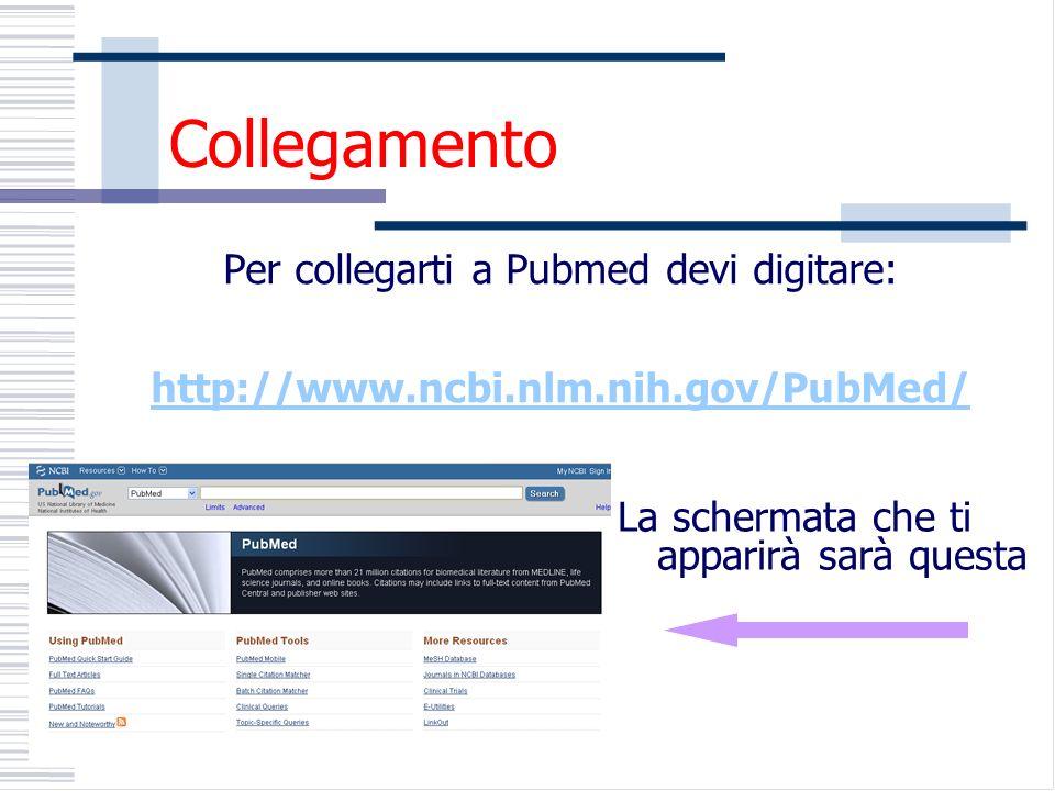 Collegamento Per collegarti a Pubmed devi digitare: http://www.ncbi.nlm.nih.gov/PubMed/ La schermata che ti apparirà sarà questa