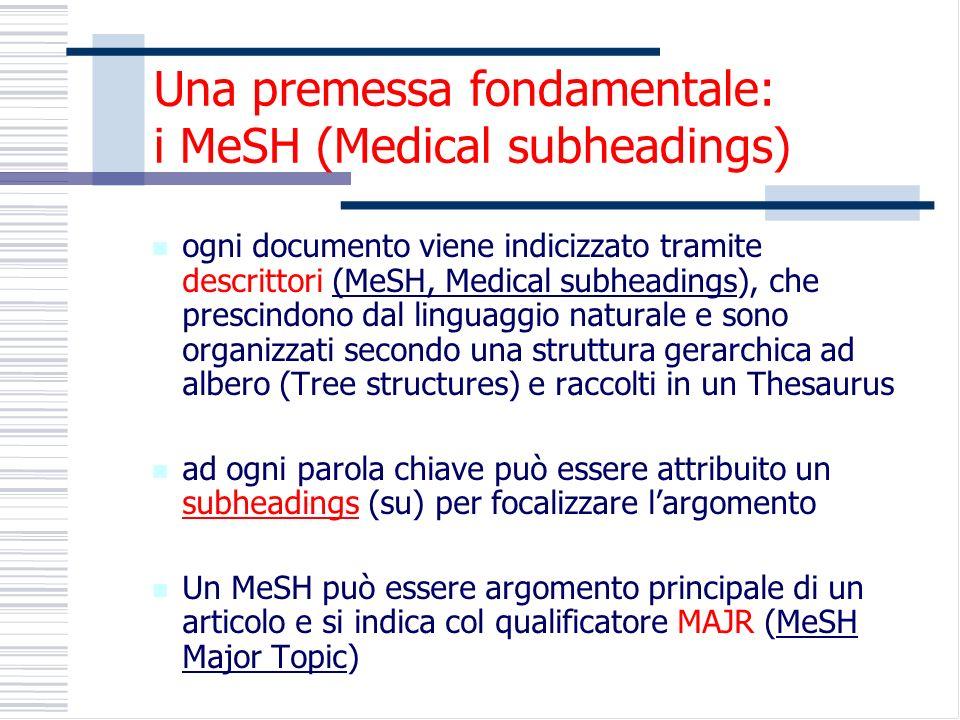 Una premessa fondamentale: i MeSH (Medical subheadings) ogni documento viene indicizzato tramite descrittori (MeSH, Medical subheadings), che prescindono dal linguaggio naturale e sono organizzati secondo una struttura gerarchica ad albero (Tree structures) e raccolti in un Thesaurus ad ogni parola chiave può essere attribuito un subheadings (su) per focalizzare largomento Un MeSH può essere argomento principale di un articolo e si indica col qualificatore MAJR (MeSH Major Topic)