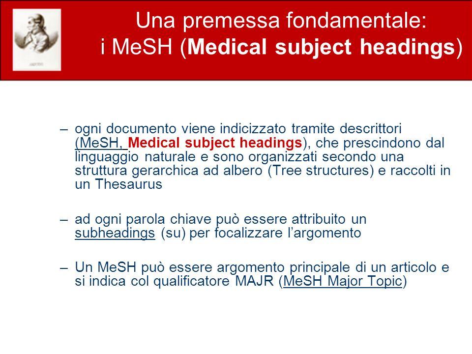 Una premessa fondamentale: i MeSH (Medical subject headings) –ogni documento viene indicizzato tramite descrittori (MeSH, Medical subject headings), che prescindono dal linguaggio naturale e sono organizzati secondo una struttura gerarchica ad albero (Tree structures) e raccolti in un Thesaurus –ad ogni parola chiave può essere attribuito un subheadings (su) per focalizzare largomento –Un MeSH può essere argomento principale di un articolo e si indica col qualificatore MAJR (MeSH Major Topic)