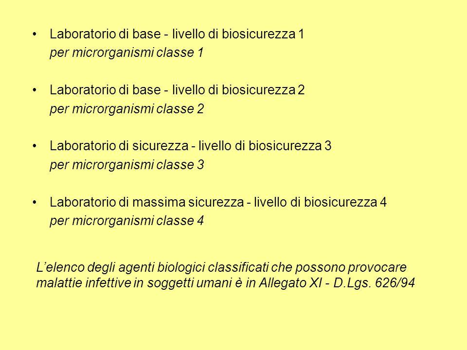 Laboratorio di base - livello di biosicurezza 1 per microrganismi classe 1 Laboratorio di base - livello di biosicurezza 2 per microrganismi classe 2
