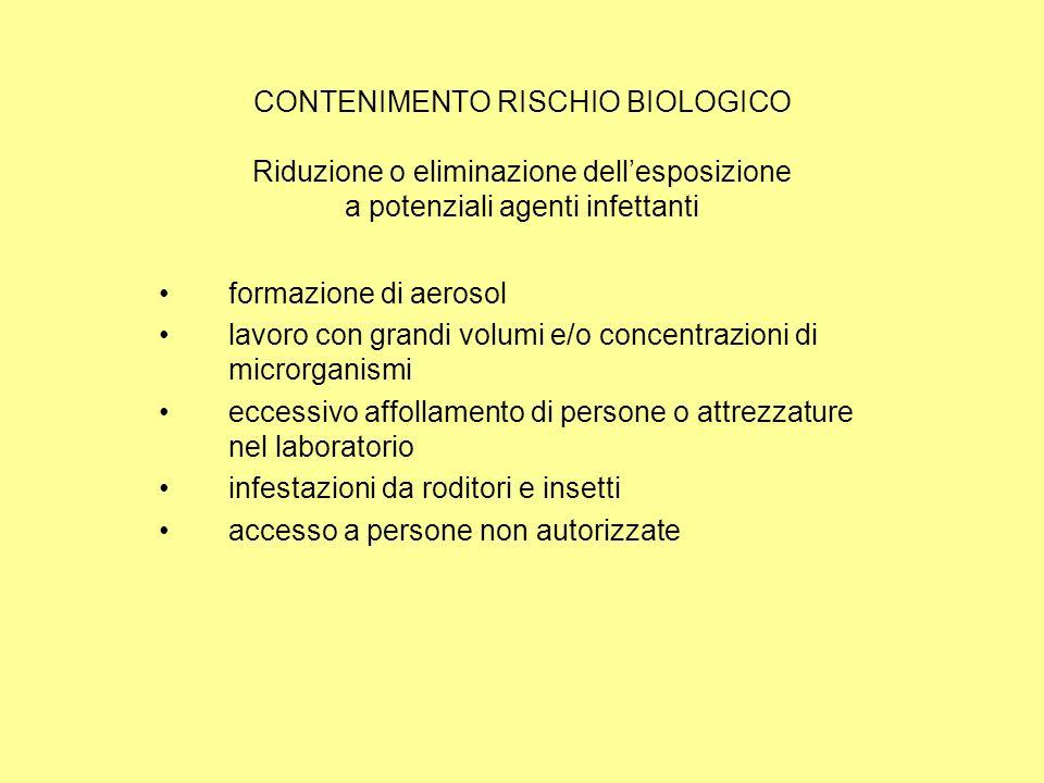 CONTENIMENTO RISCHIO BIOLOGICO Riduzione o eliminazione dellesposizione a potenziali agenti infettanti formazione di aerosol lavoro con grandi volumi