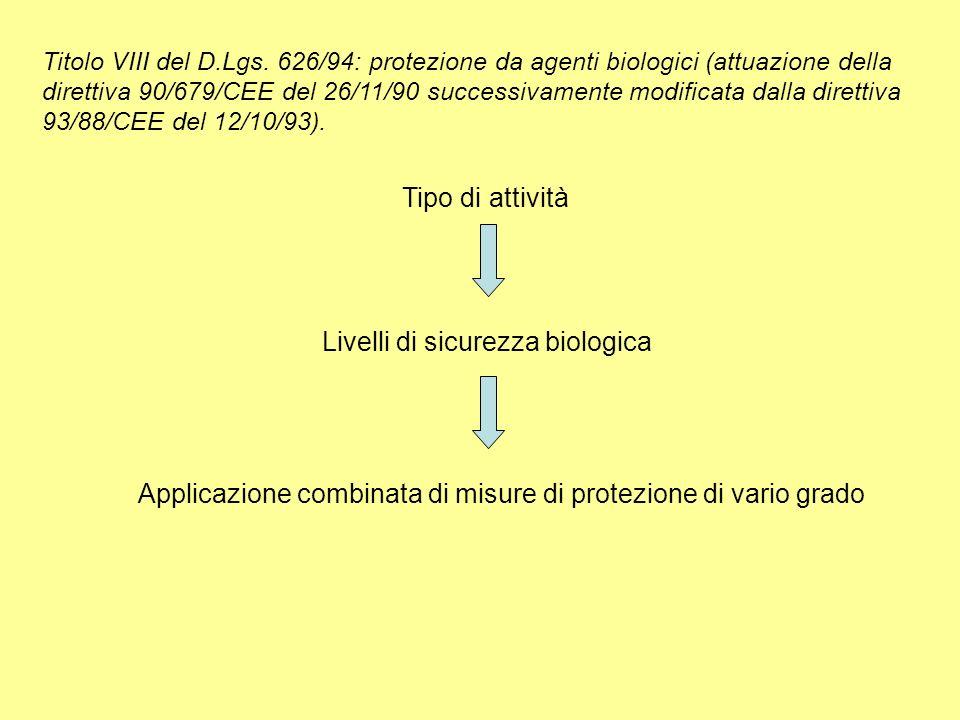 Tipo di attività Applicazione combinata di misure di protezione di vario grado Livelli di sicurezza biologica Titolo VIII del D.Lgs. 626/94: protezion