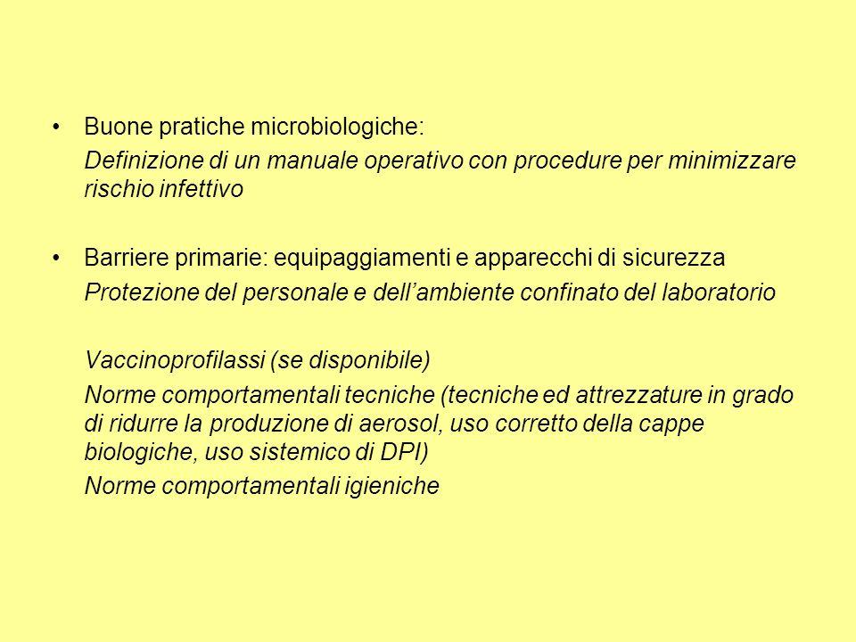 Buone pratiche microbiologiche: Definizione di un manuale operativo con procedure per minimizzare rischio infettivo Barriere primarie: equipaggiamenti
