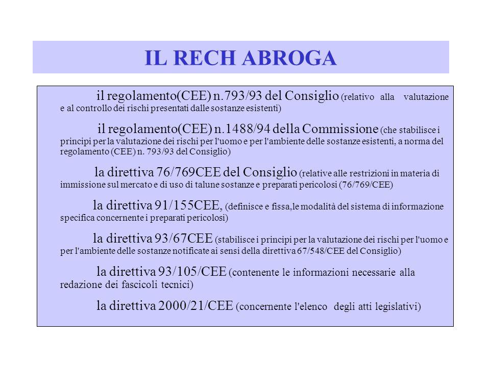 IL RECH ABROGA il regolamento(CEE) n.793/93 del Consiglio (relativo alla valutazione e al controllo dei rischi presentati dalle sostanze esistenti) il
