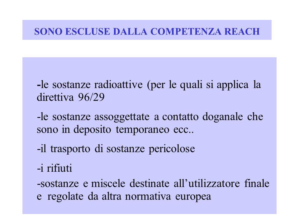 SONO ESCLUSE DALLA COMPETENZA REACH -le sostanze radioattive (per le quali si applica la direttiva 96/29 -le sostanze assoggettate a contatto doganale