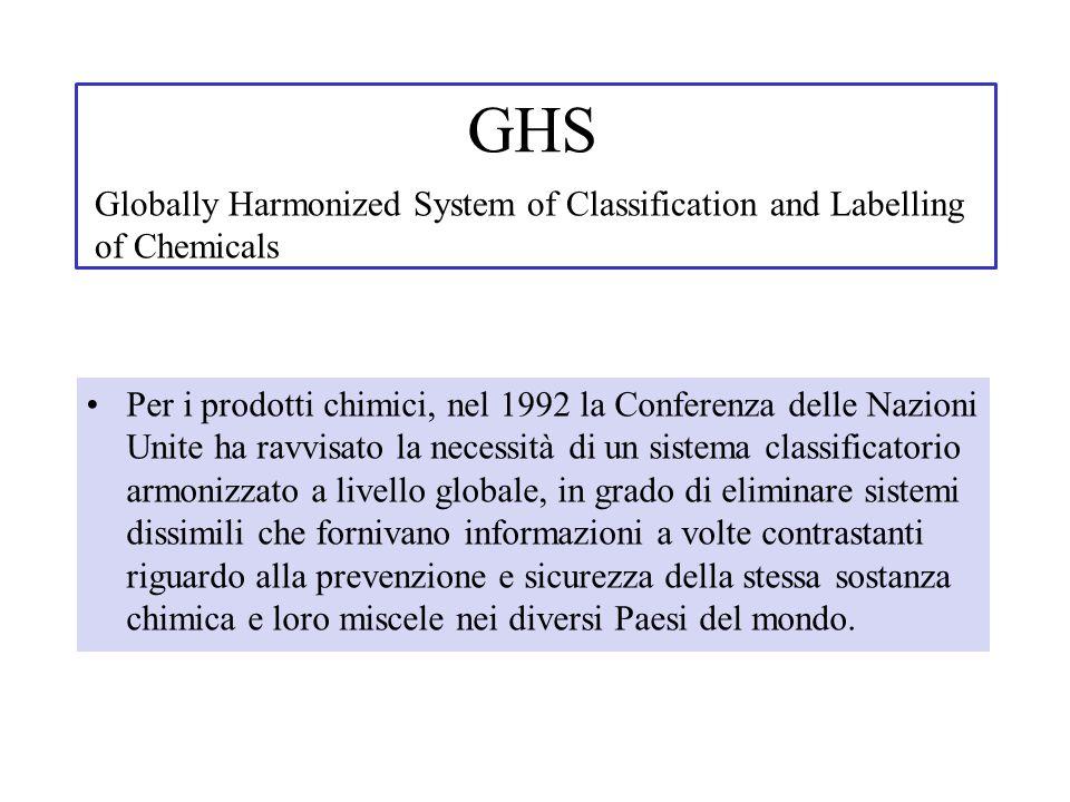 GHS Per i prodotti chimici, nel 1992 la Conferenza delle Nazioni Unite ha ravvisato la necessità di un sistema classificatorio armonizzato a livello g