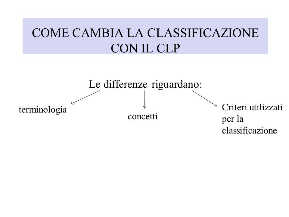 COME CAMBIA LA CLASSIFICAZIONE CON IL CLP Le differenze riguardano: terminologia concetti Criteri utilizzati per la classificazione