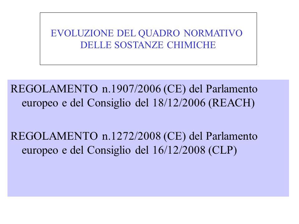 EVOLUZIONE DEL QUADRO NORMATIVO DELLE SOSTANZE CHIMICHE REGOLAMENTO n.1907/2006 (CE) del Parlamento europeo e del Consiglio del 18/12/2006 (REACH) REG