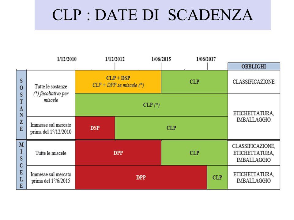 CLP : DATE DI SCADENZA