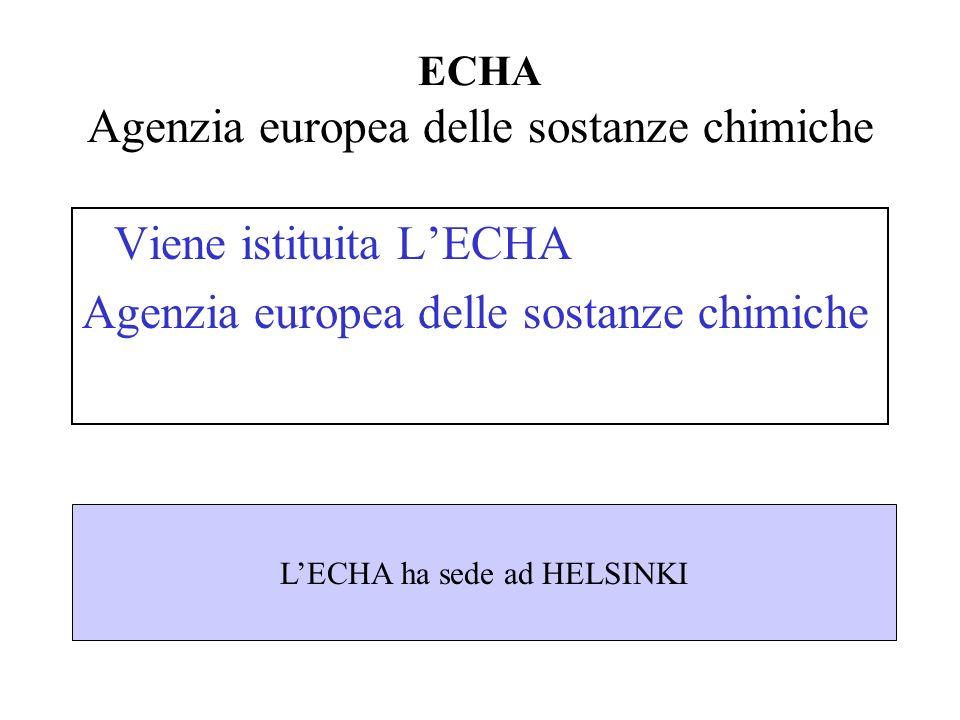 ECHA Agenzia europea delle sostanze chimiche Viene istituita LECHA Agenzia europea delle sostanze chimiche LECHA ha sede ad HELSINKI