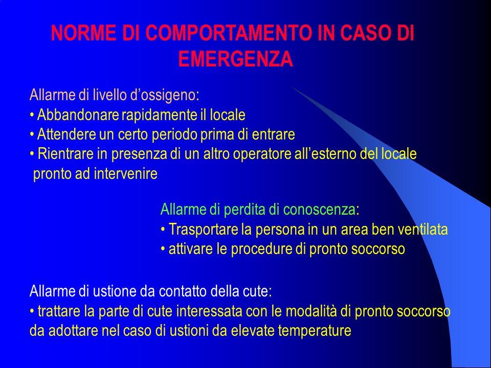 NORME DI COMPORTAMENTO IN CASO DI EMERGENZA Allarme di livello dossigeno: Abbandonare rapidamente il locale Attendere un certo periodo prima di entrar