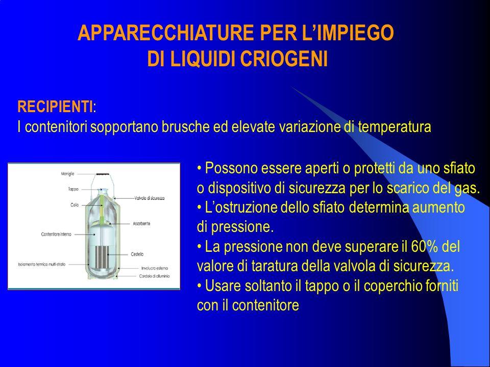 IDENTIFICAZIONE DEL PRODOTTO Prima di provvedere al rabbocco di un recipiente, accertare la natura del liquido contenuto.