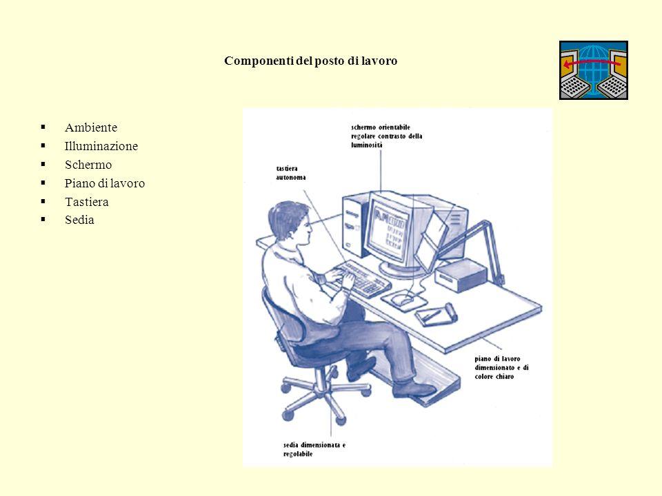 Componenti del posto di lavoro Ambiente Illuminazione Schermo Piano di lavoro Tastiera Sedia