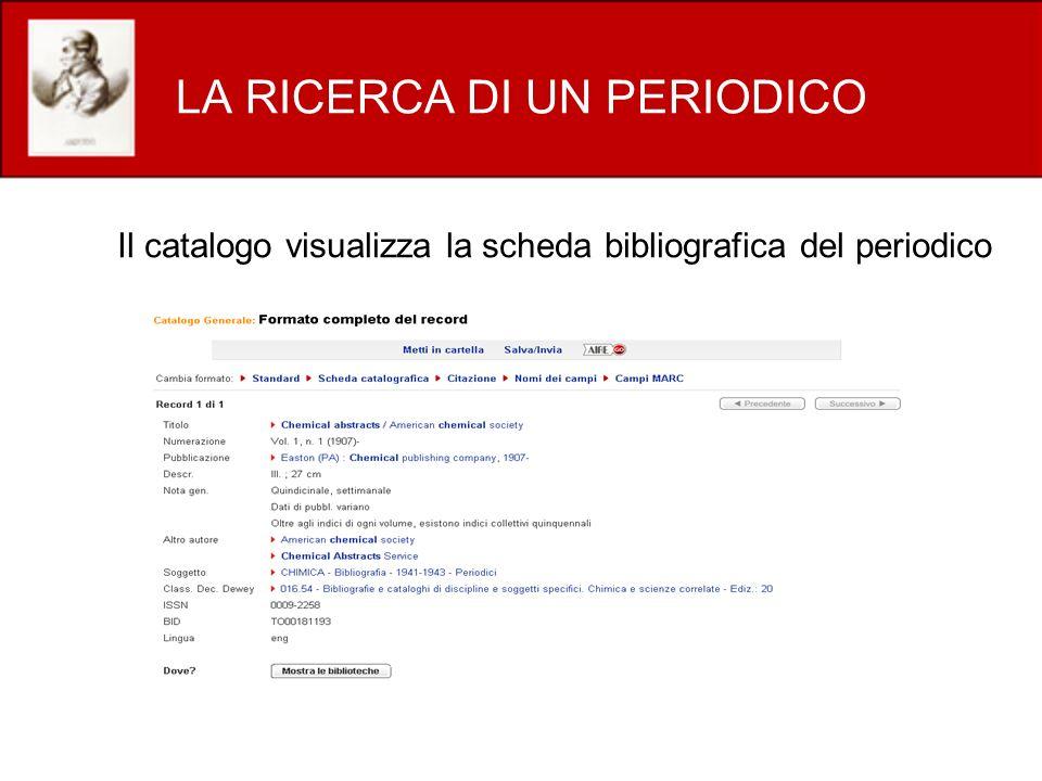 LA RICERCA DI UN PERIODICO Il catalogo visualizza la scheda bibliografica del periodico