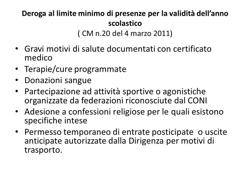 Deroga al limite minimo di presenze per la validità dellanno scolastico ( CM n.20 del 4 marzo 2011) Gravi motivi di salute documentati con certificato