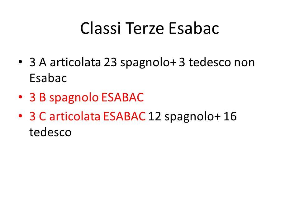 Classi Terze Esabac 3 A articolata 23 spagnolo+ 3 tedesco non Esabac 3 B spagnolo ESABAC 3 C articolata ESABAC 12 spagnolo+ 16 tedesco