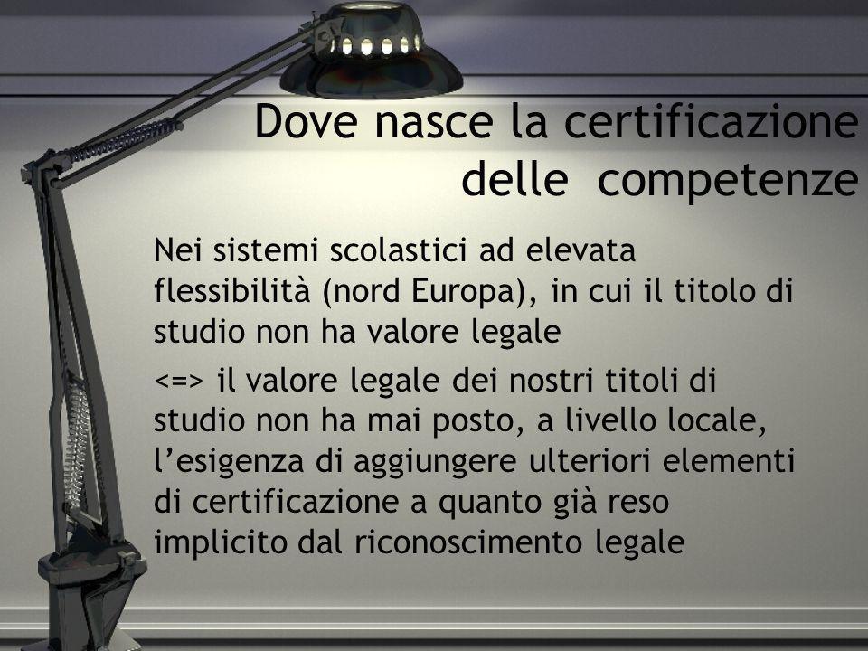 Dove nasce la certificazione delle competenze Nei sistemi scolastici ad elevata flessibilità (nord Europa), in cui il titolo di studio non ha valore l