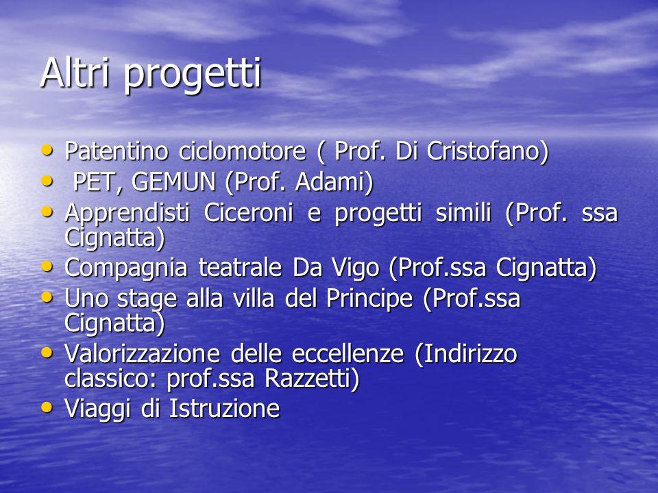 Altri progetti Patentino ciclomotore ( Prof. Di Cristofano) Patentino ciclomotore ( Prof.
