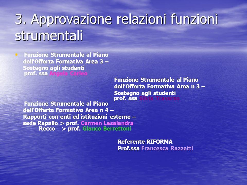 3. Approvazione relazioni funzioni strumentali Funzione Strumentale al Piano dellOfferta Formativa Area 3 – Sostegno agli studenti prof. ssa Angela Ca
