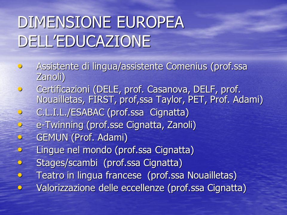 DIMENSIONE EUROPEA DELLEDUCAZIONE Assistente di lingua/assistente Comenius (prof.ssa Zanoli) Assistente di lingua/assistente Comenius (prof.ssa Zanoli) Certificazioni (DELE, prof.