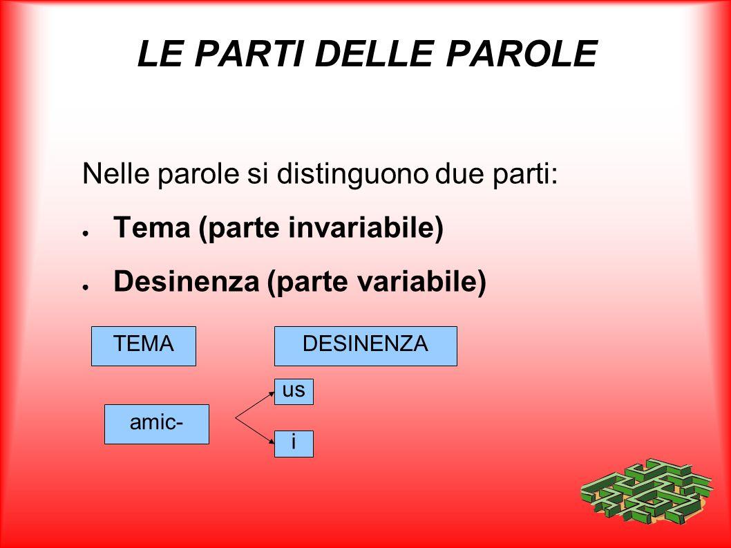 LE PARTI DELLE PAROLE Nelle parole si distinguono due parti: Tema (parte invariabile) Desinenza (parte variabile) TEMADESINENZA amic- us i