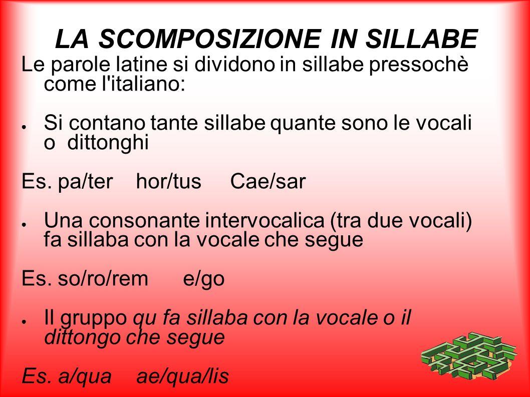 LA SCOMPOSIZIONE IN SILLABE Le parole latine si dividono in sillabe pressochè come l'italiano: Si contano tante sillabe quante sono le vocali o ditton