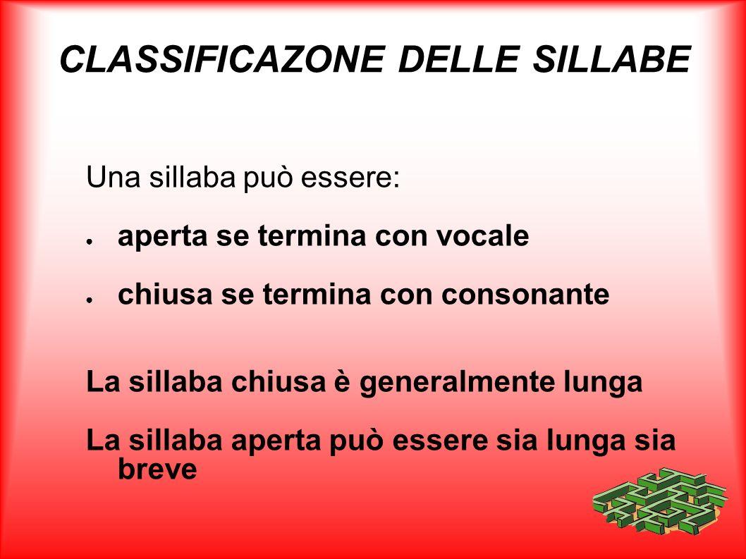 CLASSIFICAZONE DELLE SILLABE Una sillaba può essere: aperta se termina con vocale chiusa se termina con consonante La sillaba chiusa è generalmente lu