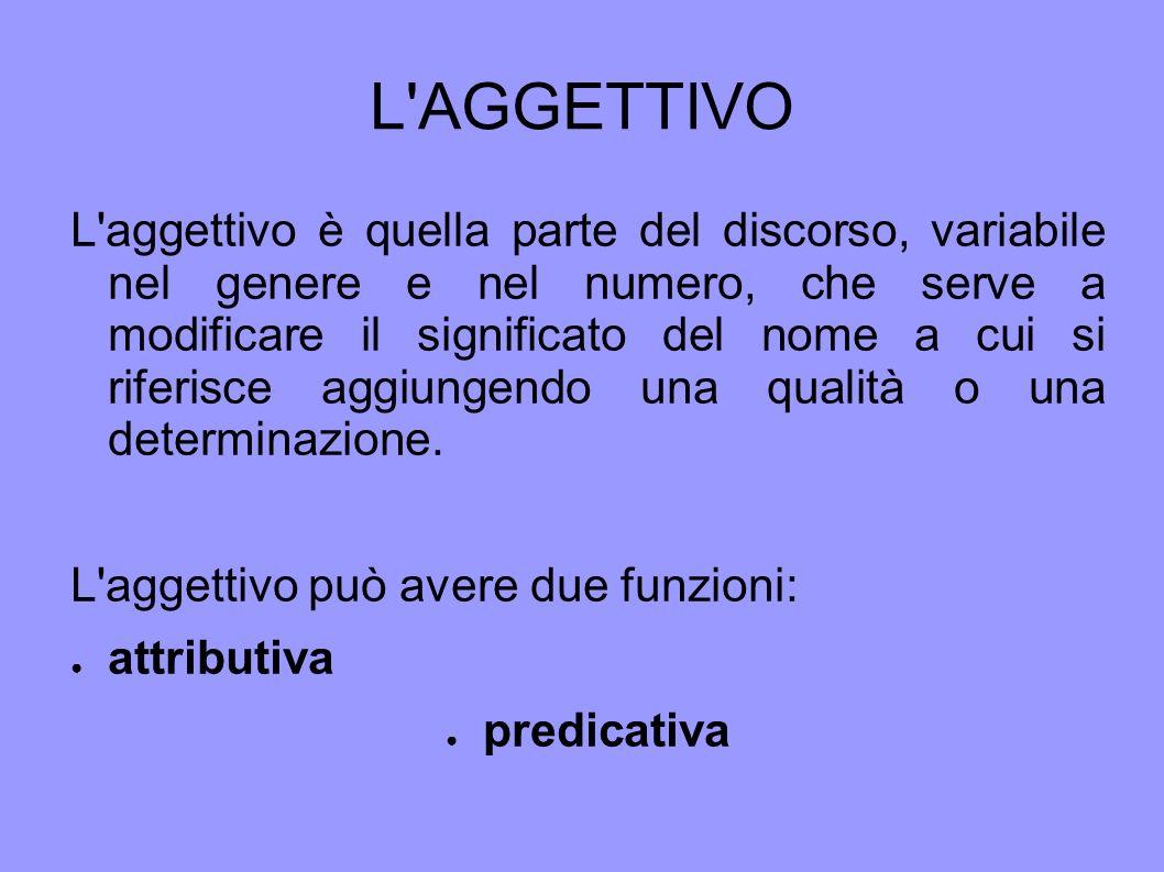 L'AGGETTIVO L'aggettivo è quella parte del discorso, variabile nel genere e nel numero, che serve a modificare il significato del nome a cui si riferi