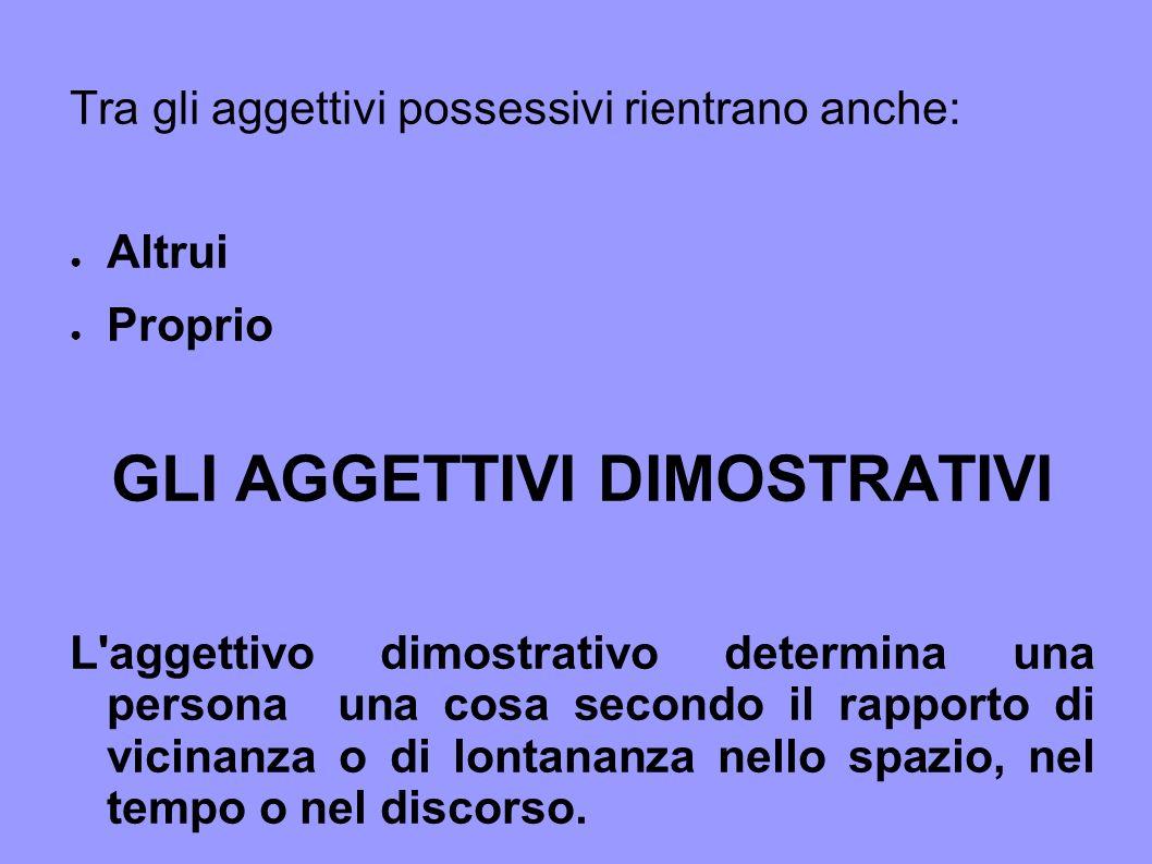 Tra gli aggettivi possessivi rientrano anche: Altrui Proprio GLI AGGETTIVI DIMOSTRATIVI L'aggettivo dimostrativo determina una persona una cosa second