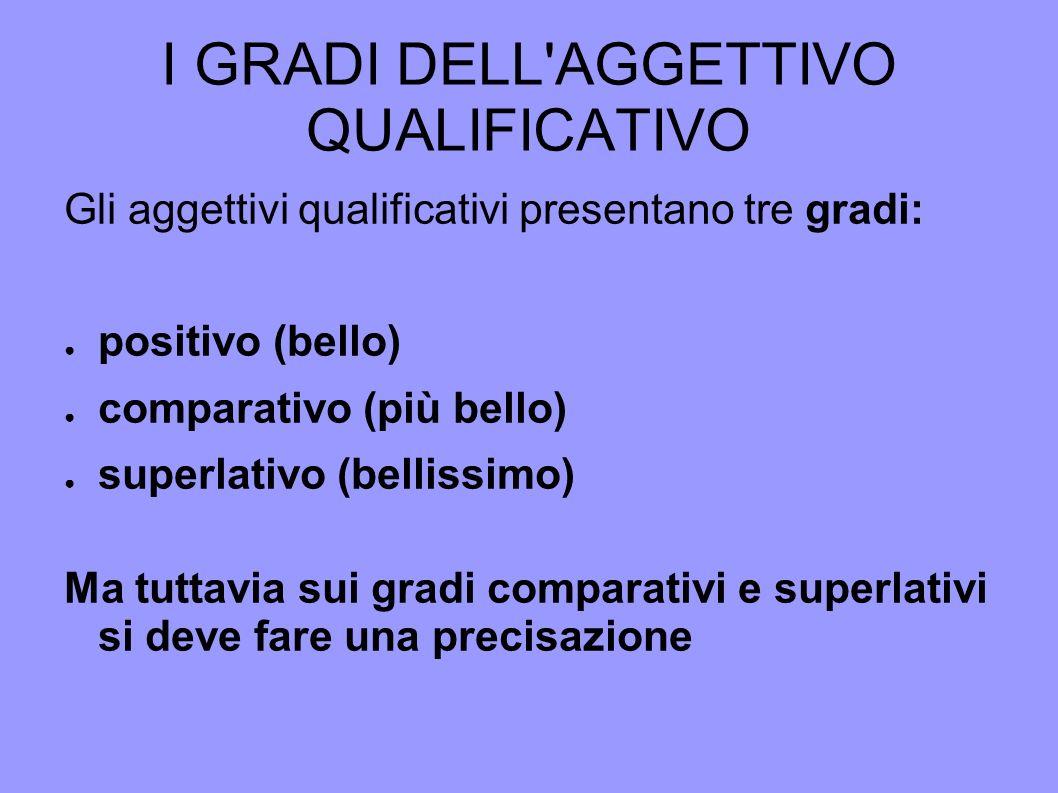 I GRADI DELL'AGGETTIVO QUALIFICATIVO Gli aggettivi qualificativi presentano tre gradi: positivo (bello) comparativo (più bello) superlativo (bellissim