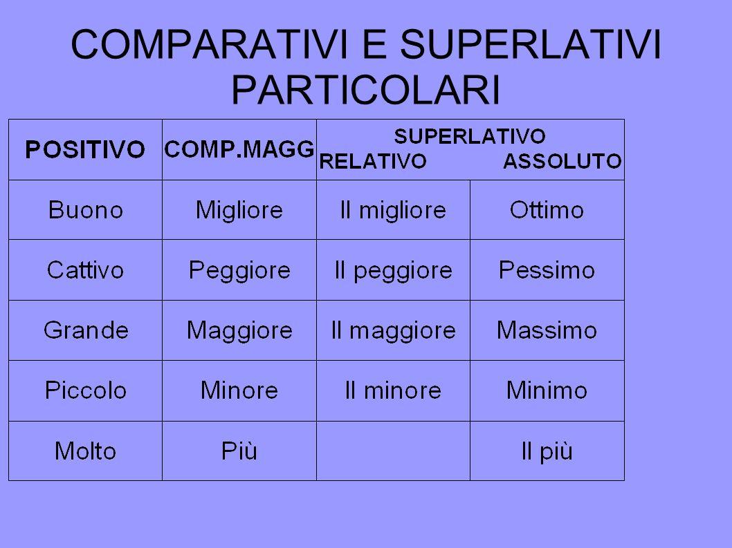 COMPARATIVI E SUPERLATIVI PARTICOLARI