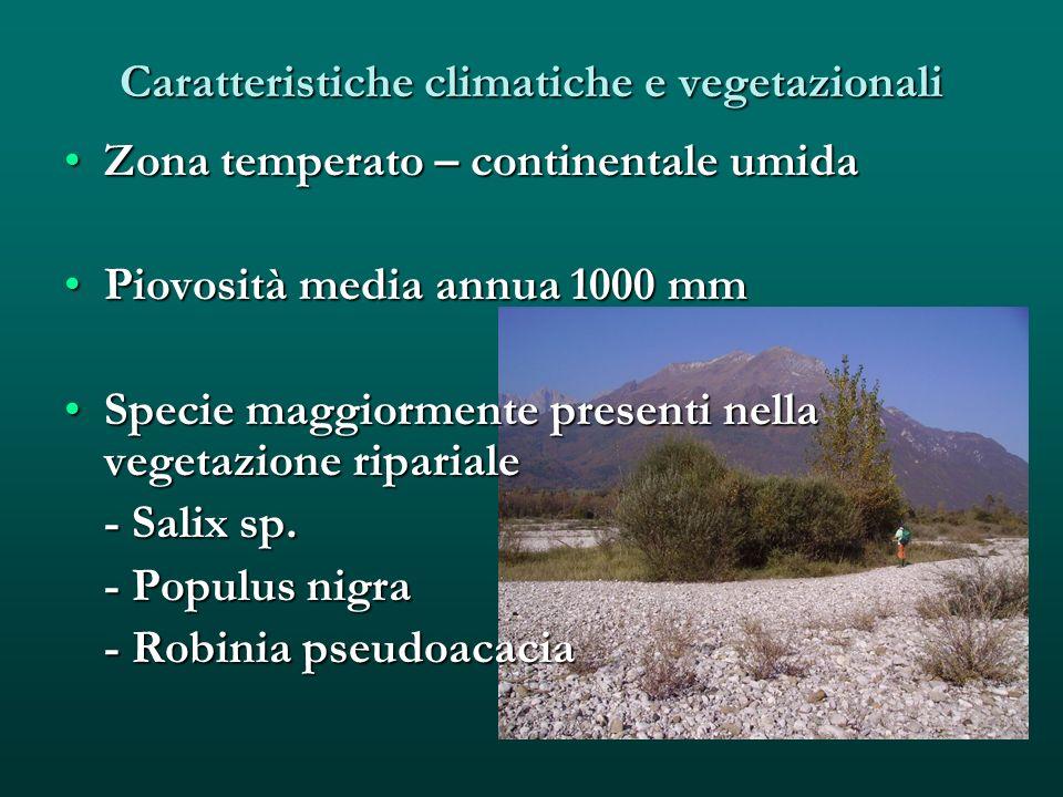 Caratteristiche climatiche e vegetazionali Zona temperato – continentale umidaZona temperato – continentale umida Piovosità media annua 1000 mmPiovosi