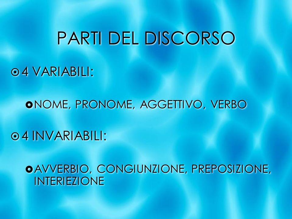 PARTI DEL DISCORSO 4 VARIABILI: NOME, PRONOME, AGGETTIVO, VERBO 4 INVARIABILI: AVVERBIO, CONGIUNZIONE, PREPOSIZIONE, INTERIEZIONE 4 VARIABILI: NOME, P