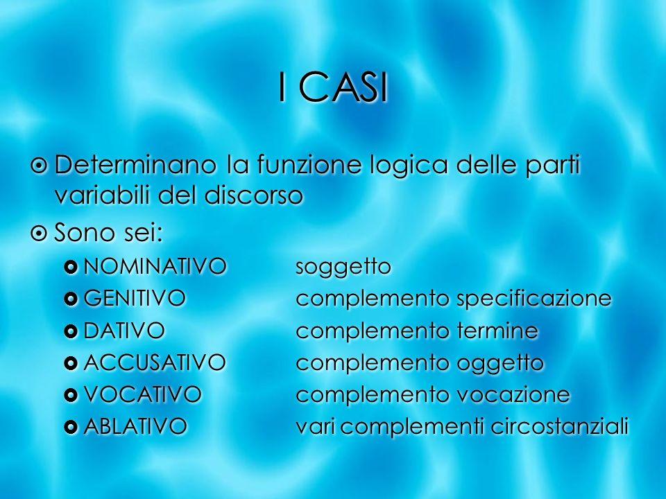I CASI Determinano la funzione logica delle parti variabili del discorso Sono sei: NOMINATIVOsoggetto GENITIVOcomplemento specificazione DATIVOcomplem