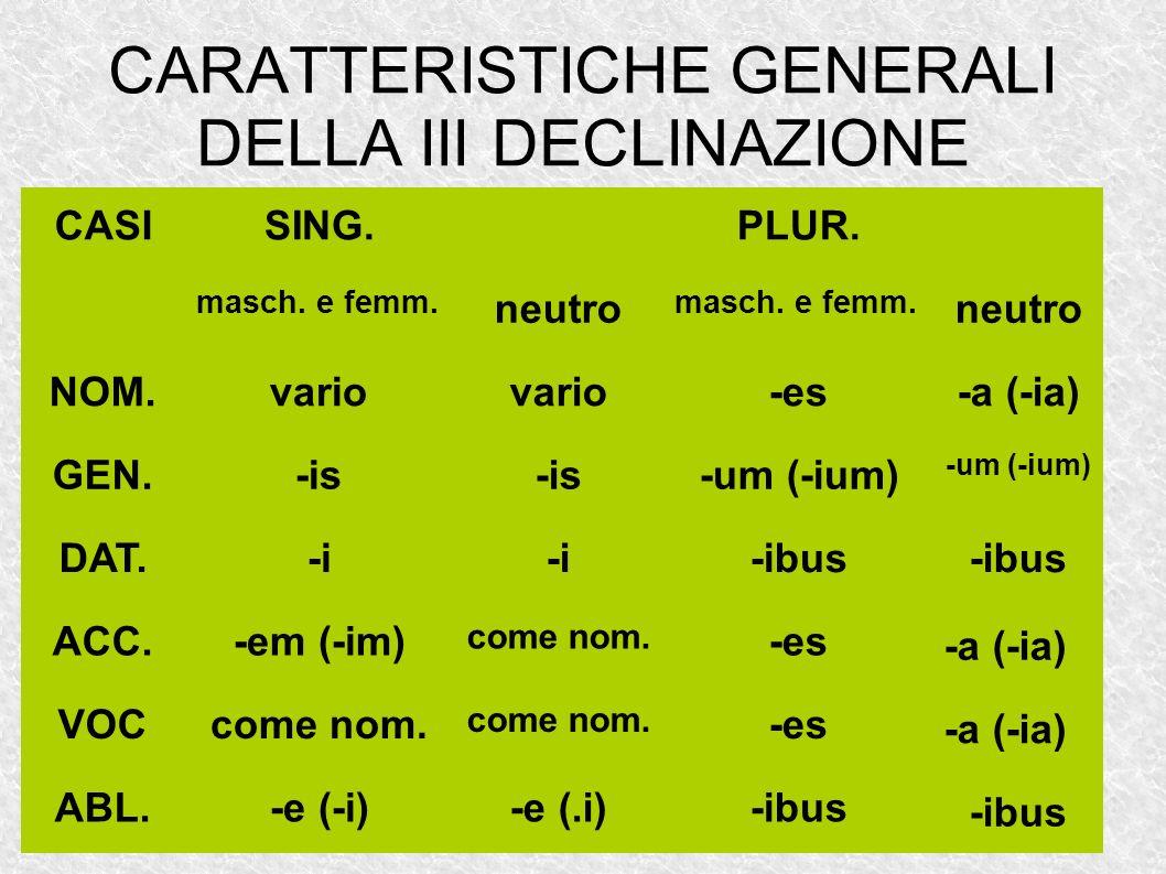 CARATTERISTICHE GENERALI DELLA III DECLINAZIONE CASISING.PLUR. masch. e femm. neutro masch. e femm. neutro NOM.vario -es-a (-ia) GEN.-is -um (-ium) DA