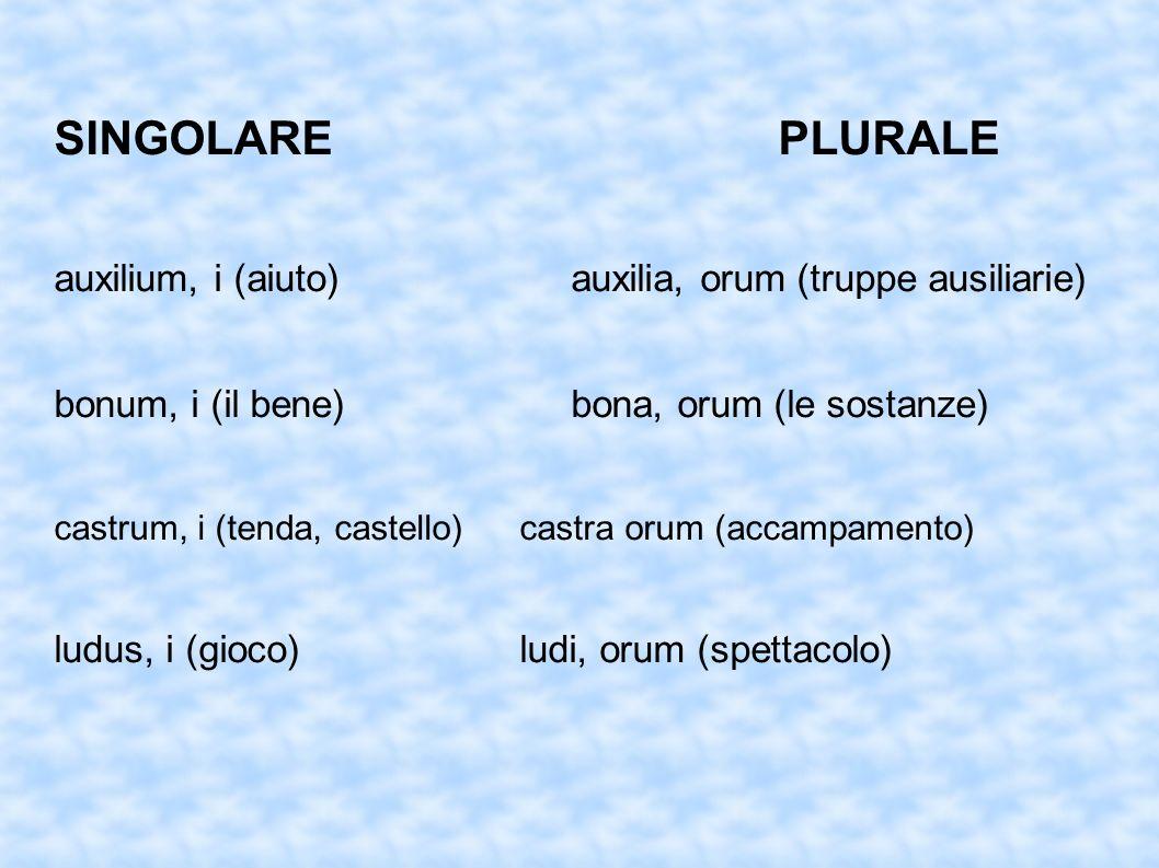 SINGOLAREPLURALE auxilium, i (aiuto)auxilia, orum (truppe ausiliarie) bonum, i (il bene)bona, orum (le sostanze) castrum, i (tenda, castello)castra or