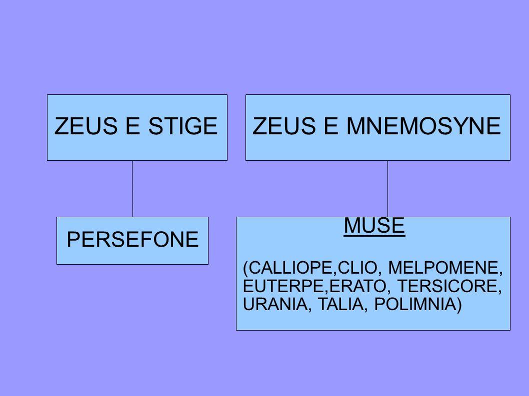 ZEUS E STIGE PERSEFONE ZEUS E MNEMOSYNE MUSE (CALLIOPE,CLIO, MELPOMENE, EUTERPE,ERATO, TERSICORE, URANIA, TALIA, POLIMNIA)