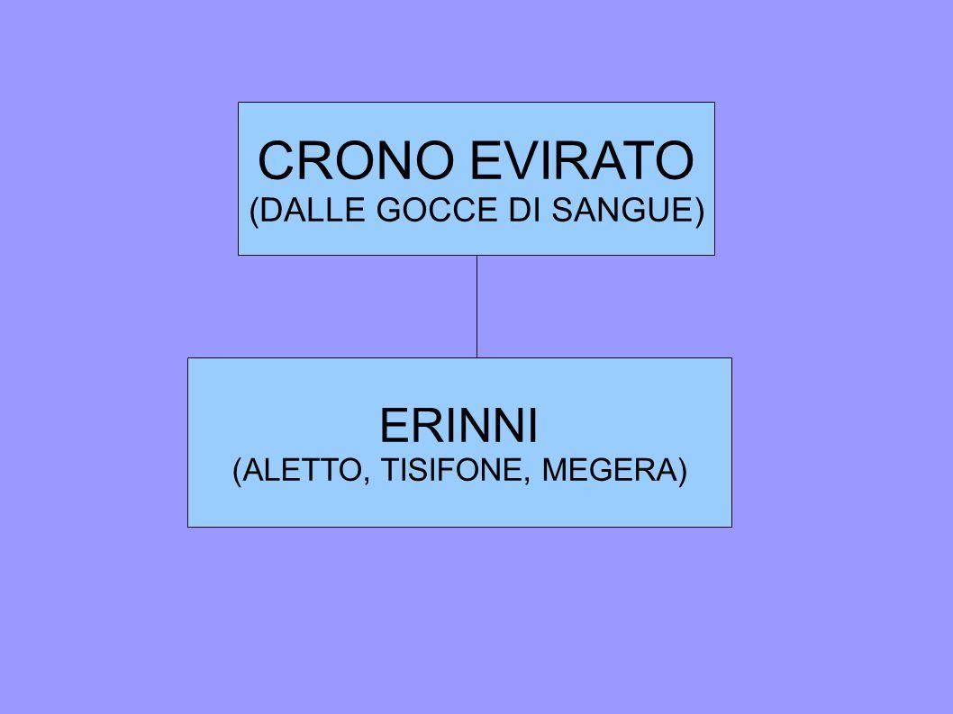 CRONO EVIRATO (DALLE GOCCE DI SANGUE) ERINNI (ALETTO, TISIFONE, MEGERA)