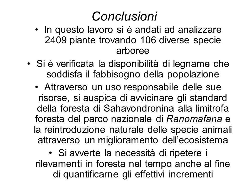 Conclusioni In questo lavoro si è andati ad analizzare 2409 piante trovando 106 diverse specie arboree Si è verificata la disponibilità di legname che soddisfa il fabbisogno della popolazione Attraverso un uso responsabile delle sue risorse, si auspica di avvicinare gli standard della foresta di Sahavondronina alla limitrofa foresta del parco nazionale di Ranomafana e la reintroduzione naturale delle specie animali attraverso un miglioramento dellecosistema Si avverte la necessità di ripetere i rilevamenti in foresta nel tempo anche al fine di quantificarne gli effettivi incrementi