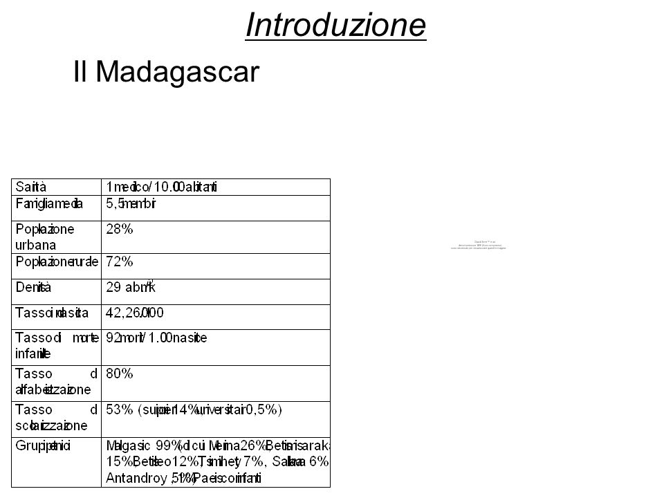 Il Madagascar Introduzione