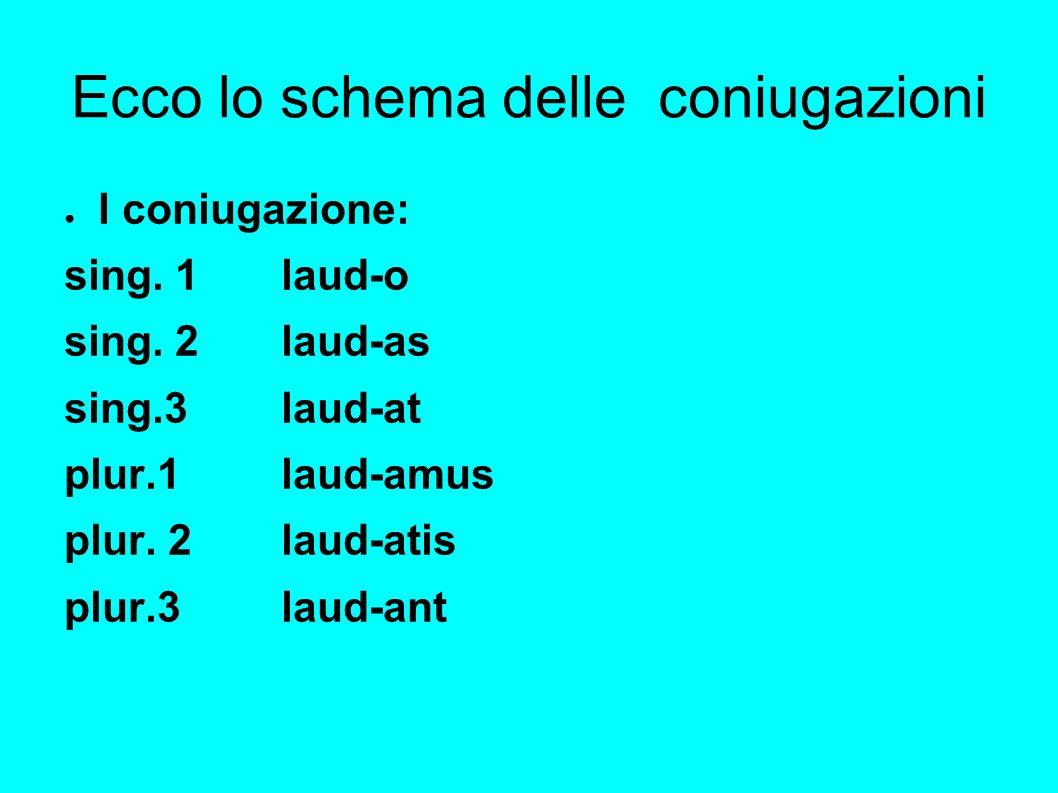 Ecco lo schema delle coniugazioni I coniugazione: sing.