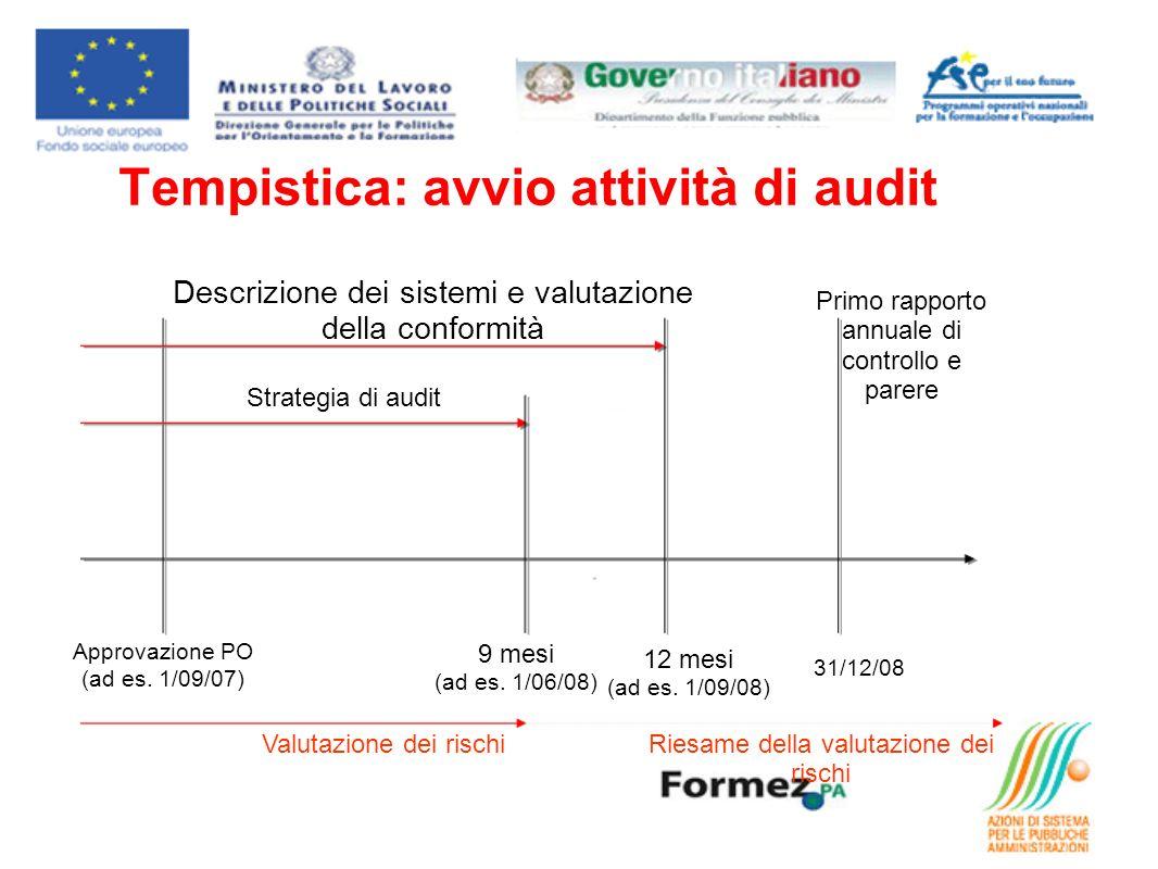 Tempistica: avvio attività di audit Approvazione PO (ad es. 1/09/07) Strategia di audit Descrizione dei sistemi e valutazione della conformità 9 mesi