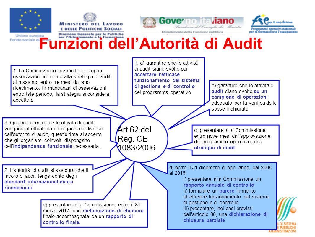1. a) garantire che le attività di audit siano svolte per accertare l'efficace funzionamento del sistema di gestione e di controllo del programma oper