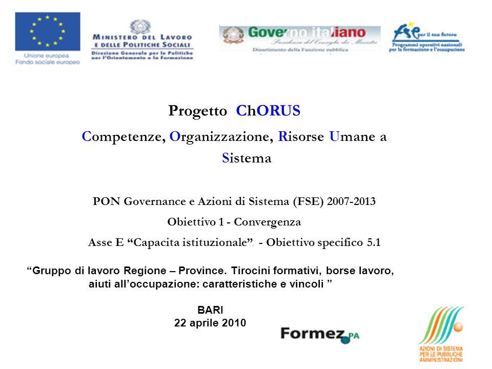 Progetto ChORUS Competenze, Organizzazione, Risorse Umane a Sistema PON Governance e Azioni di Sistema (FSE) 2007-2013 Obiettivo 1 - Convergenza Asse E Capacita istituzionale - Obiettivo specifico 5.1 Gruppo di lavoro Regione – Province.