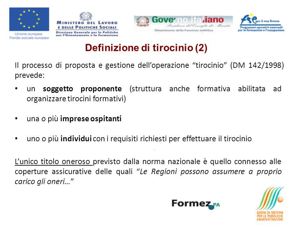 un soggetto proponente (struttura anche formativa abilitata ad organizzare tirocini formativi) una o più imprese ospitanti uno o più individui con i r