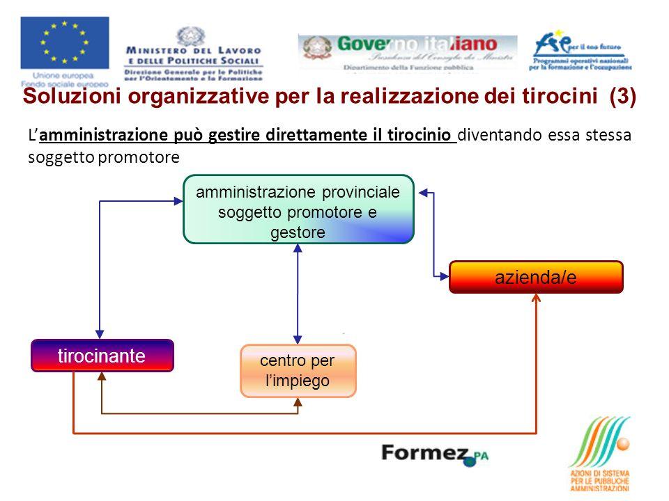 Soluzioni organizzative per la realizzazione dei tirocini (3) Lamministrazione può gestire direttamente il tirocinio diventando essa stessa soggetto p