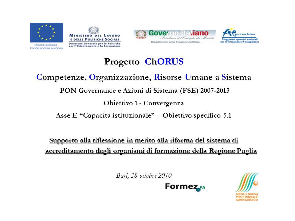 Progetto ChORUS Competenze, Organizzazione, Risorse Umane a Sistema PON Governance e Azioni di Sistema (FSE) 2007-2013 Obiettivo 1 - Convergenza Asse E Capacita istituzionale - Obiettivo specifico 5.1 Supporto alla riflessione in merito alla riforma del sistema di accreditamento degli organismi di formazione della Regione Puglia Bari, 28 ottobre 2010