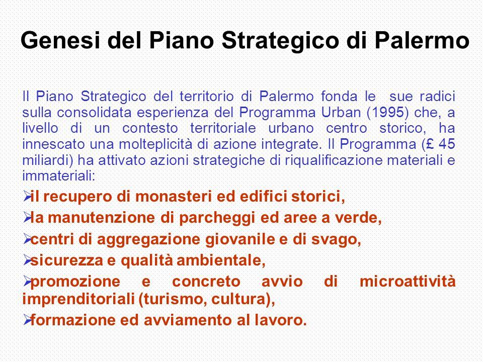 Genesi del Piano Strategico di Palermo Il Piano Strategico del territorio di Palermo fonda le sue radici sulla consolidata esperienza del Programma Urban (1995) che, a livello di un contesto territoriale urbano centro storico, ha innescato una molteplicità di azione integrate.