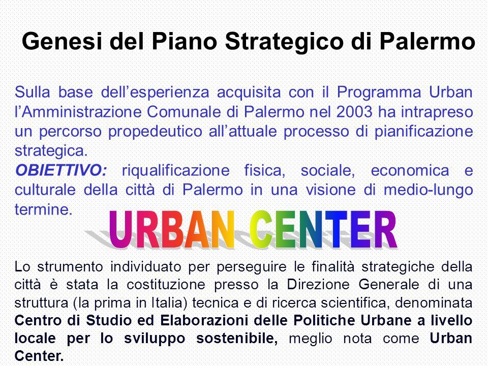 Genesi del Piano Strategico di Palermo Sulla base dellesperienza acquisita con il Programma Urban lAmministrazione Comunale di Palermo nel 2003 ha intrapreso un percorso propedeutico allattuale processo di pianificazione strategica.